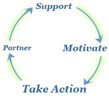 action-circle